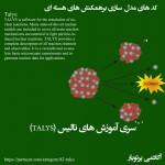 https://partoyar.com/uploads/media/کد مدل سازی برهمکنش های هسته ای تالیس talys